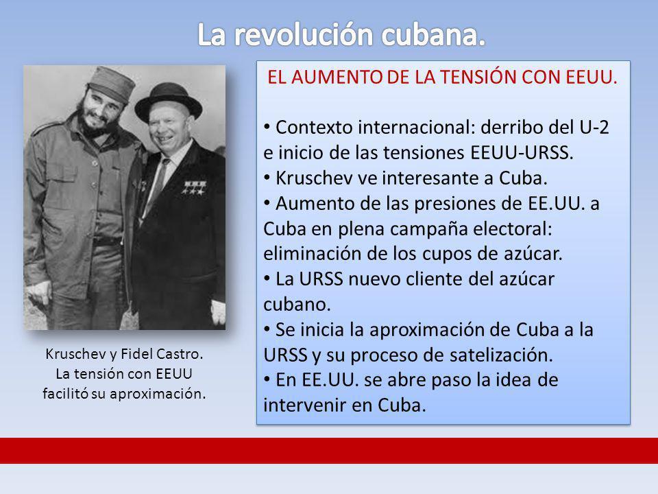 La revolución cubana. EL AUMENTO DE LA TENSIÓN CON EEUU.