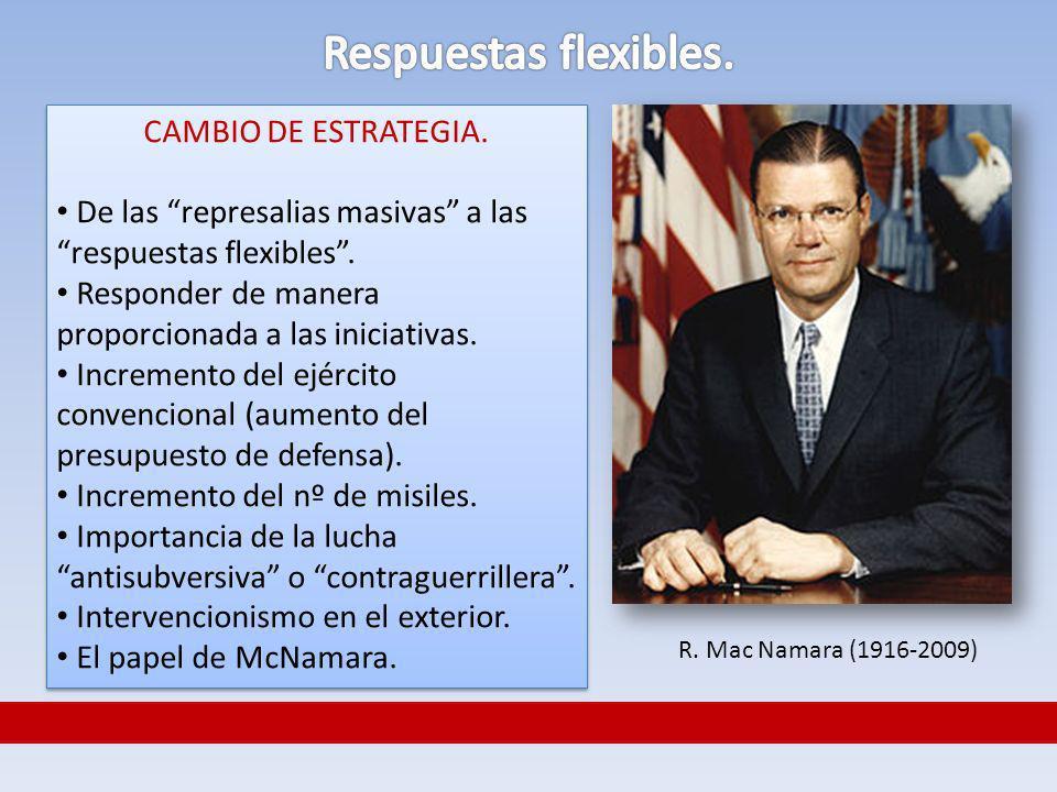 Respuestas flexibles. CAMBIO DE ESTRATEGIA.