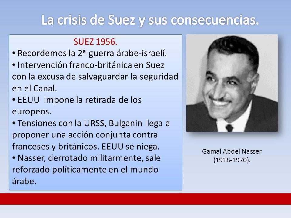 La crisis de Suez y sus consecuencias.