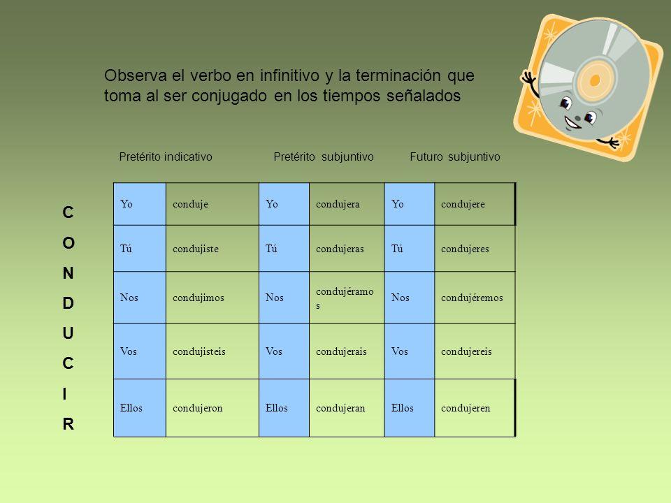 Observa el verbo en infinitivo y la terminación que toma al ser conjugado en los tiempos señalados