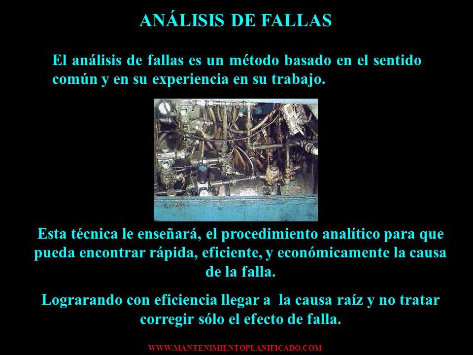 ANÁLISIS DE FALLAS El análisis de fallas es un método basado en el sentido común y en su experiencia en su trabajo.