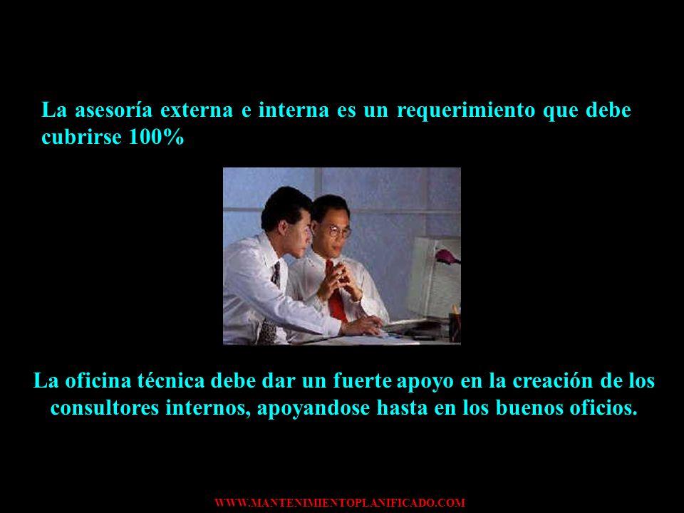La asesoría externa e interna es un requerimiento que debe cubrirse 100%