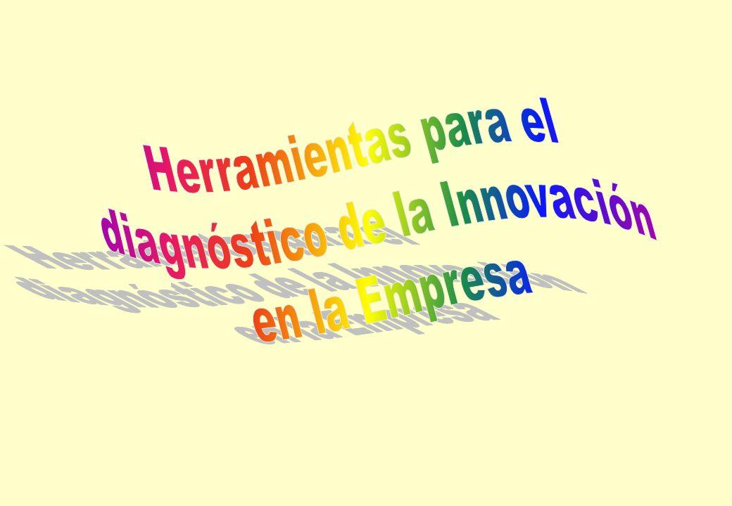 diagnóstico de la Innovación