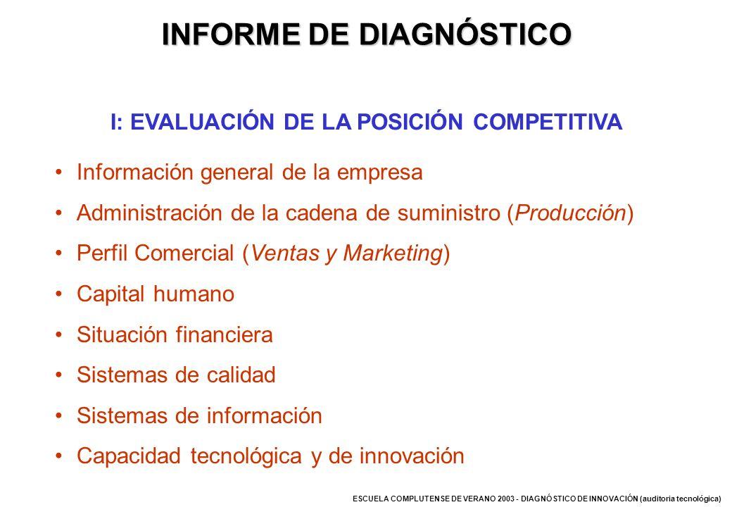 INFORME DE DIAGNÓSTICO I: EVALUACIÓN DE LA POSICIÓN COMPETITIVA