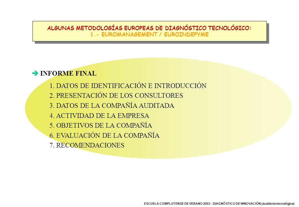 1. DATOS DE IDENTIFICACIÓN E INTRODUCCIÓN