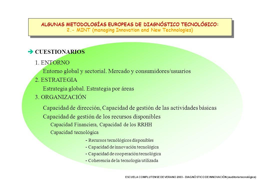 Capacidad de gestión de los recursos disponibles