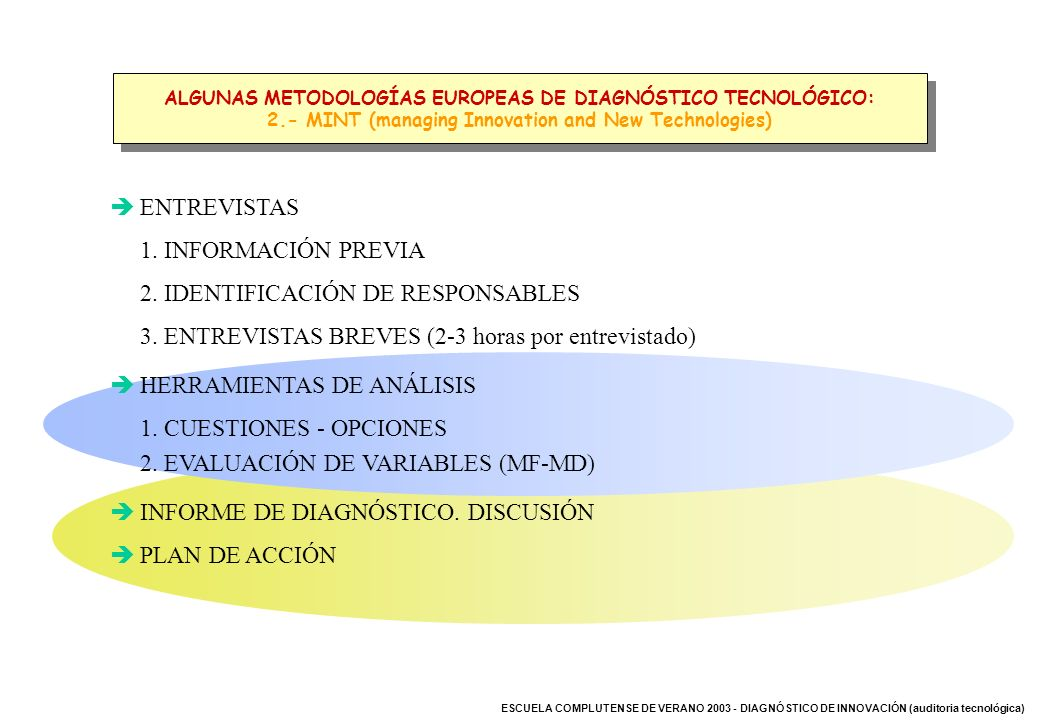 2. IDENTIFICACIÓN DE RESPONSABLES