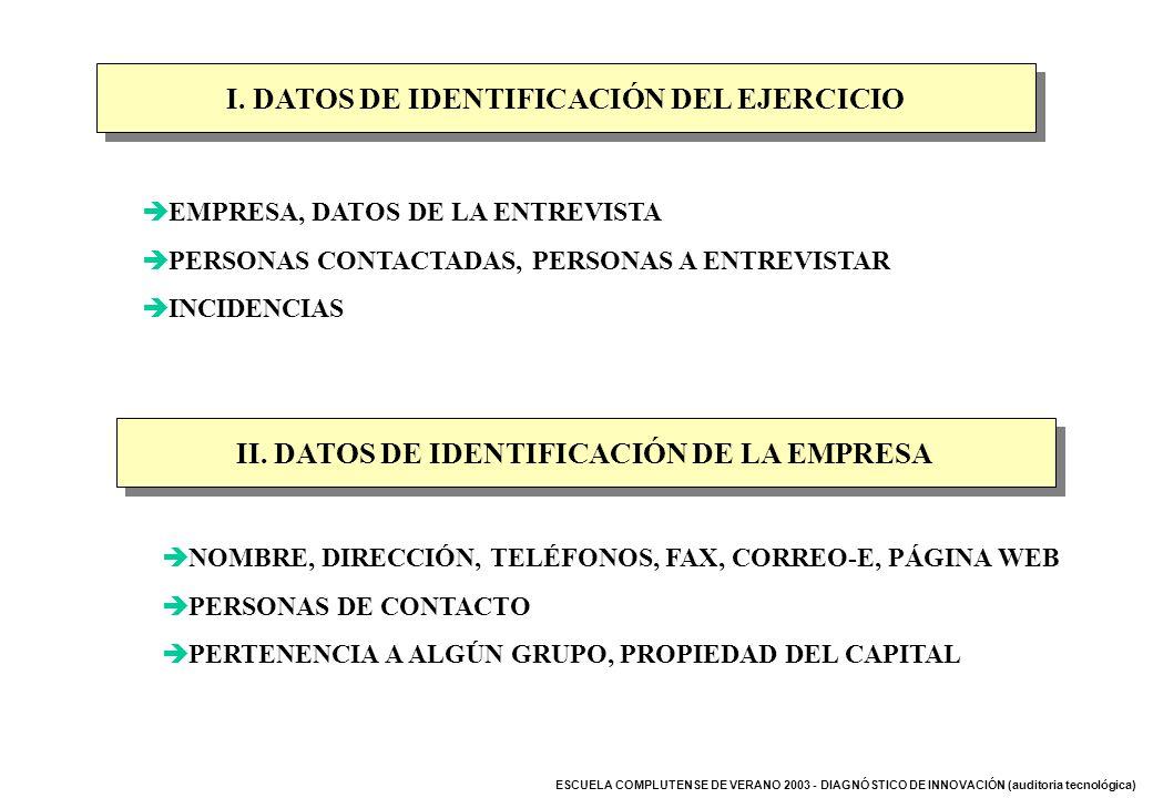 I. DATOS DE IDENTIFICACIÓN DEL EJERCICIO