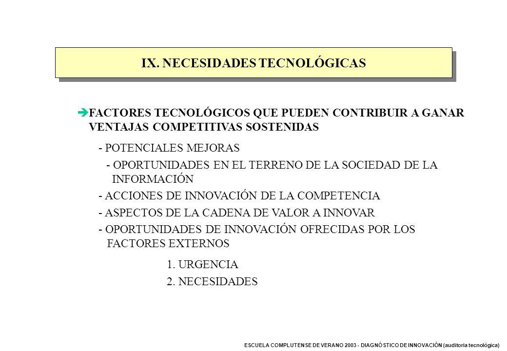IX. NECESIDADES TECNOLÓGICAS