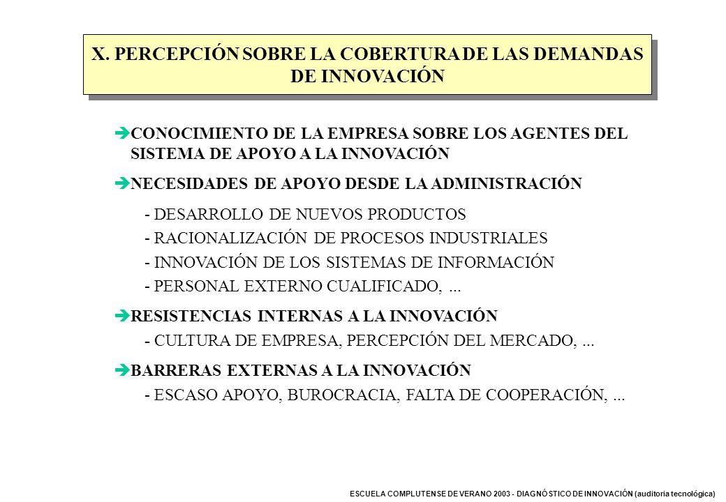 X. PERCEPCIÓN SOBRE LA COBERTURA DE LAS DEMANDAS DE INNOVACIÓN
