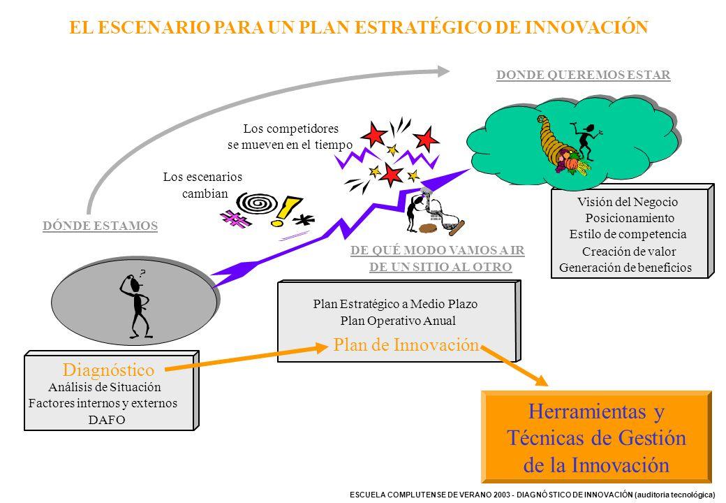 EL ESCENARIO PARA UN PLAN ESTRATÉGICO DE INNOVACIÓN