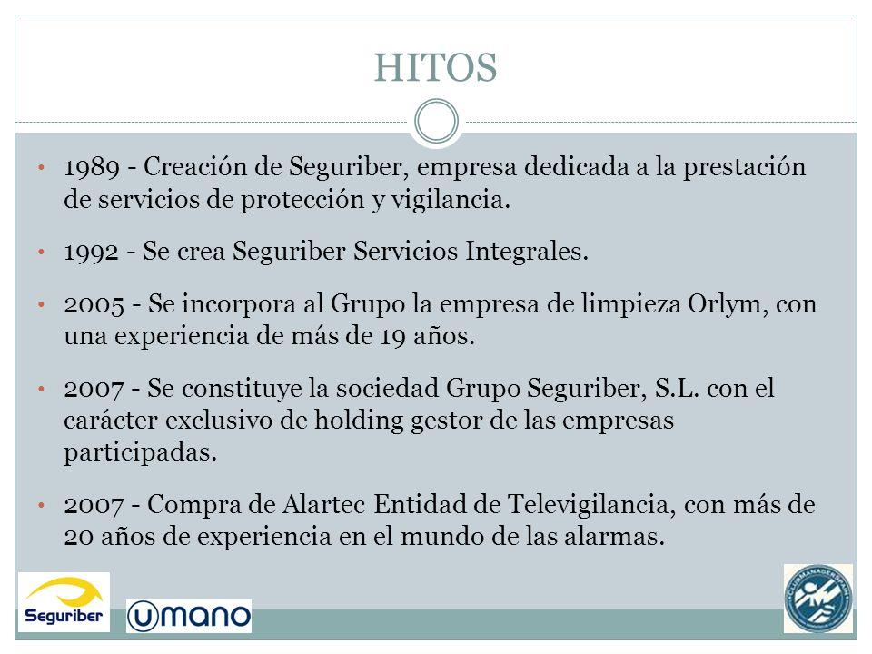 HITOS 1989 - Creación de Seguriber, empresa dedicada a la prestación de servicios de protección y vigilancia.