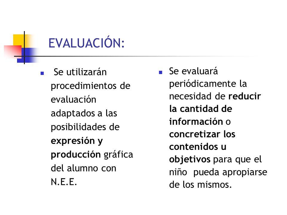EVALUACIÓN: Se utilizarán procedimientos de evaluación adaptados a las posibilidades de expresión y producción gráfica del alumno con N.E.E.