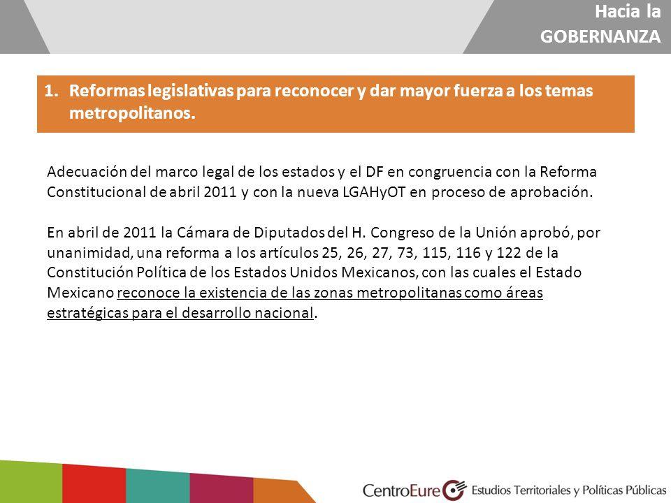 Hacia la GOBERNANZA Reformas legislativas para reconocer y dar mayor fuerza a los temas metropolitanos.