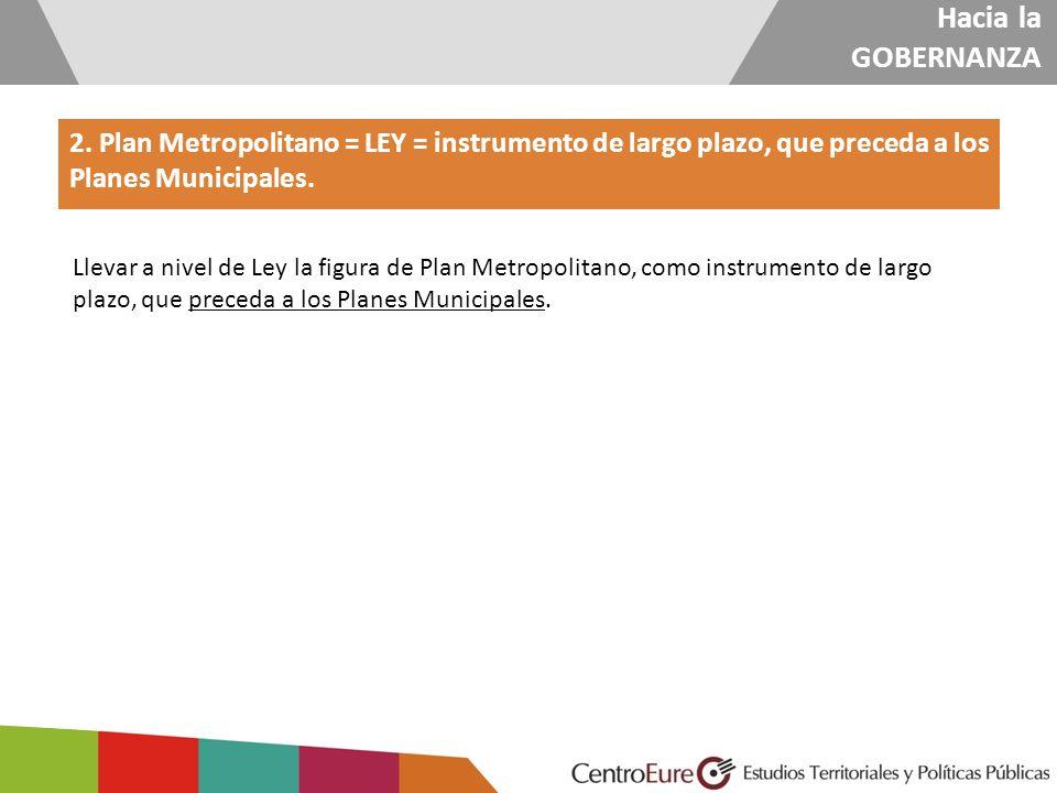 Hacia la GOBERNANZA 2. Plan Metropolitano = LEY = instrumento de largo plazo, que preceda a los Planes Municipales.