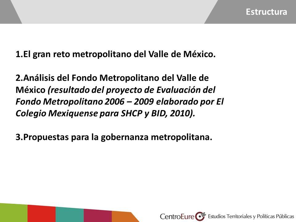 Estructura El gran reto metropolitano del Valle de México.