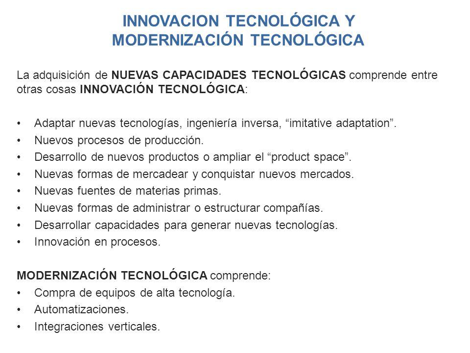 INNOVACION TECNOLÓGICA Y MODERNIZACIÓN TECNOLÓGICA