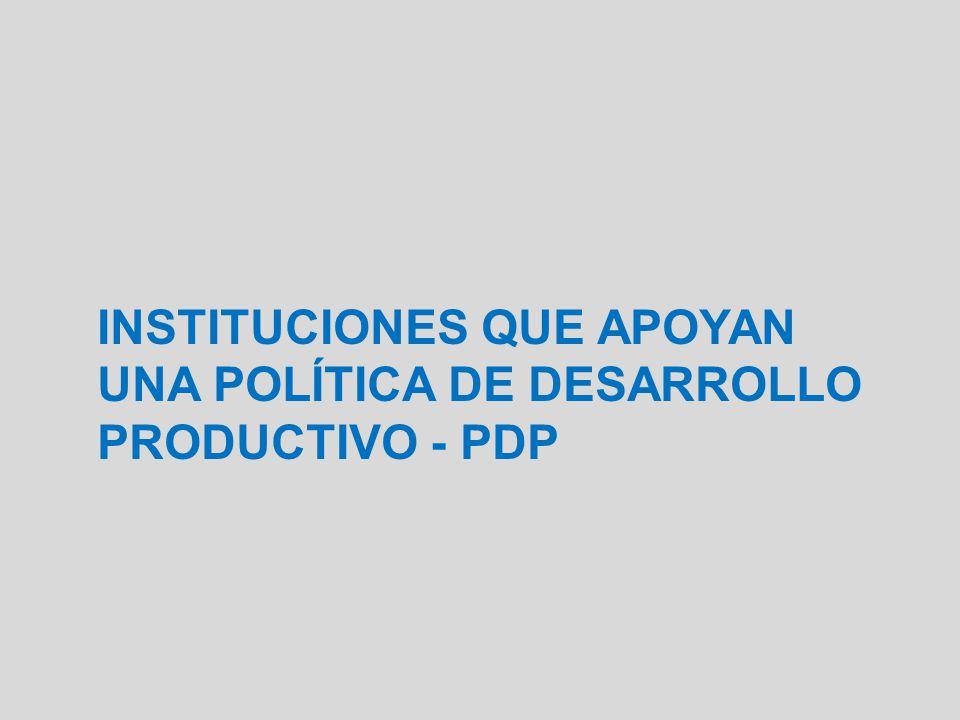 Instituciones que apoyan una Política de desarrollo productivo - PDP