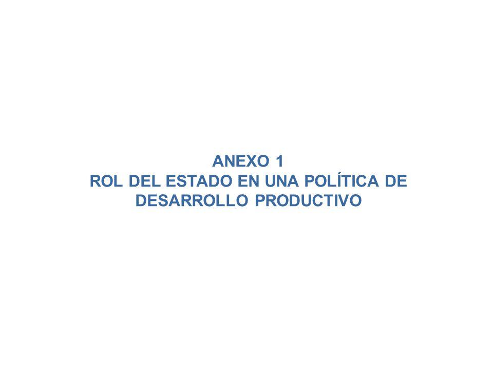 ANEXO 1 ROL DEL ESTADO EN UNA POLÍTICA DE DESARROLLO PRODUCTIVO