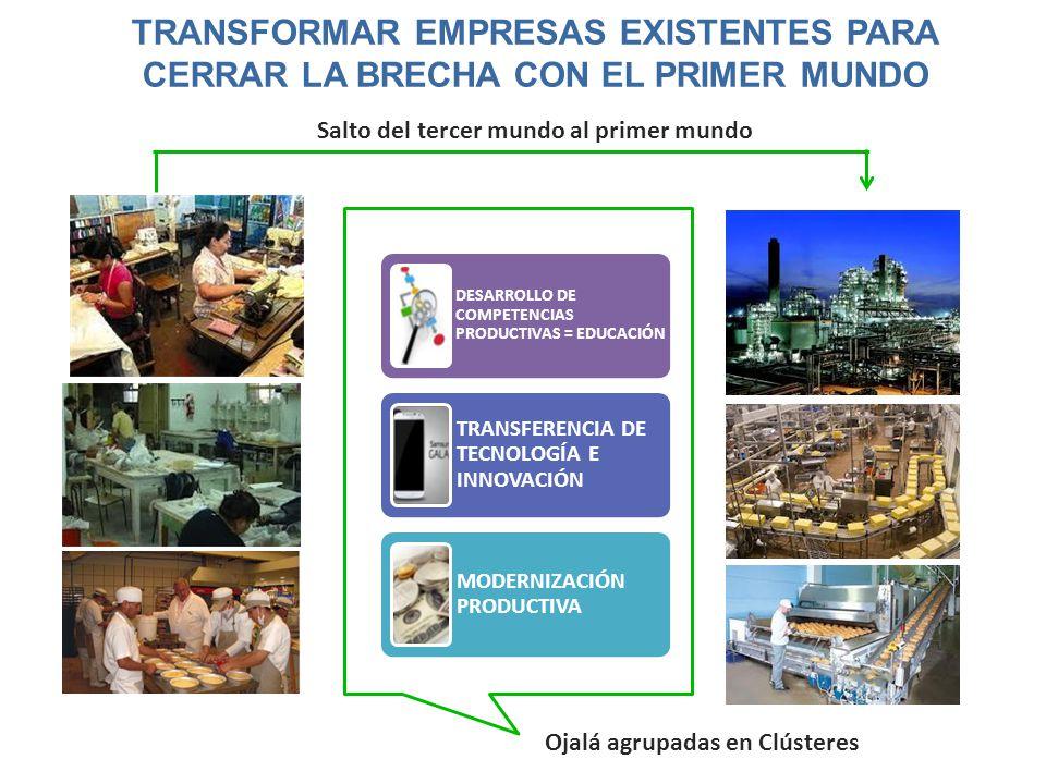 TRANSFORMAR EMPRESAS EXISTENTES PARA