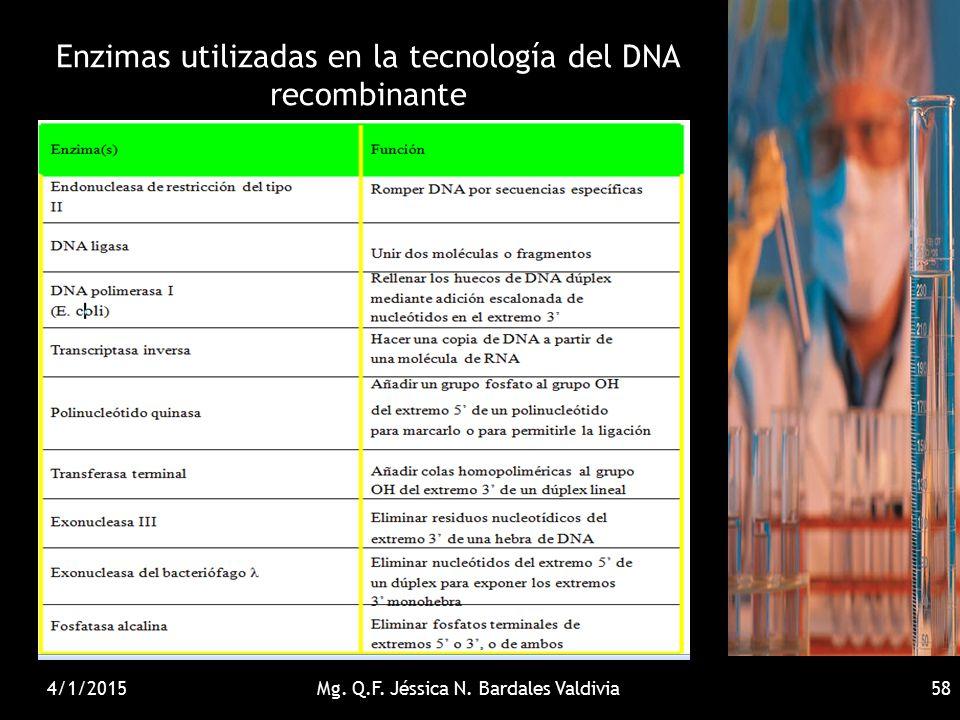 Enzimas utilizadas en la tecnología del DNA recombinante