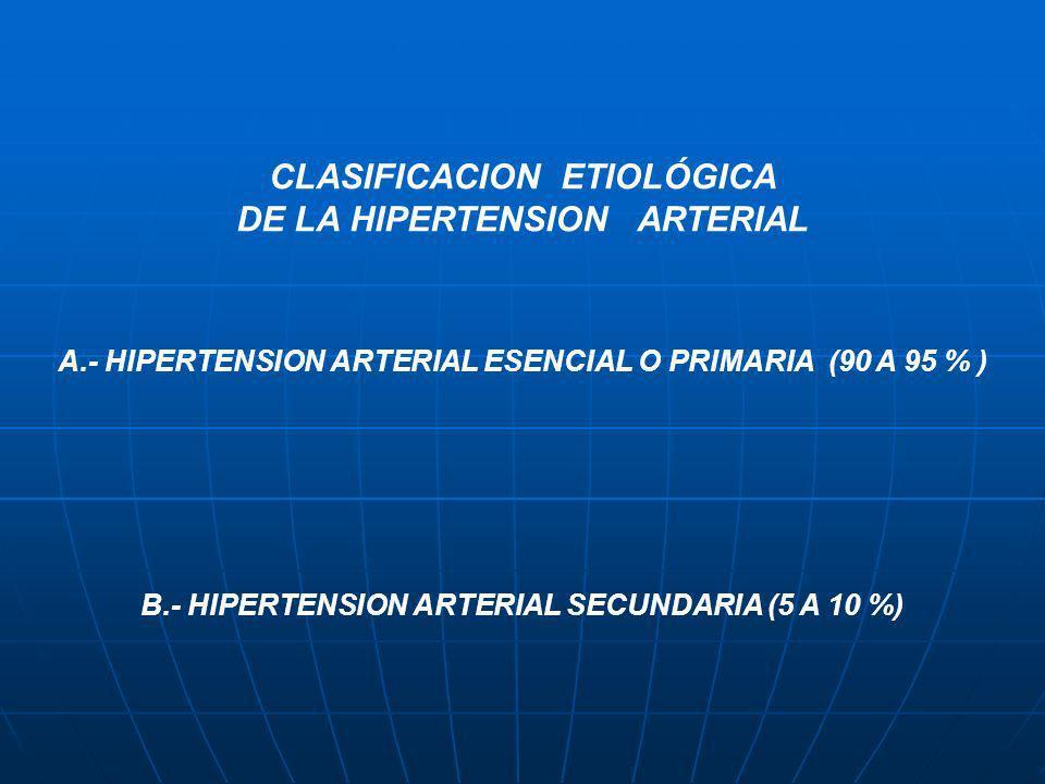CLASIFICACION ETIOLÓGICA DE LA HIPERTENSION ARTERIAL
