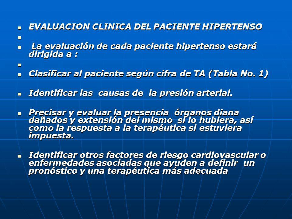 EVALUACION CLINICA DEL PACIENTE HIPERTENSO
