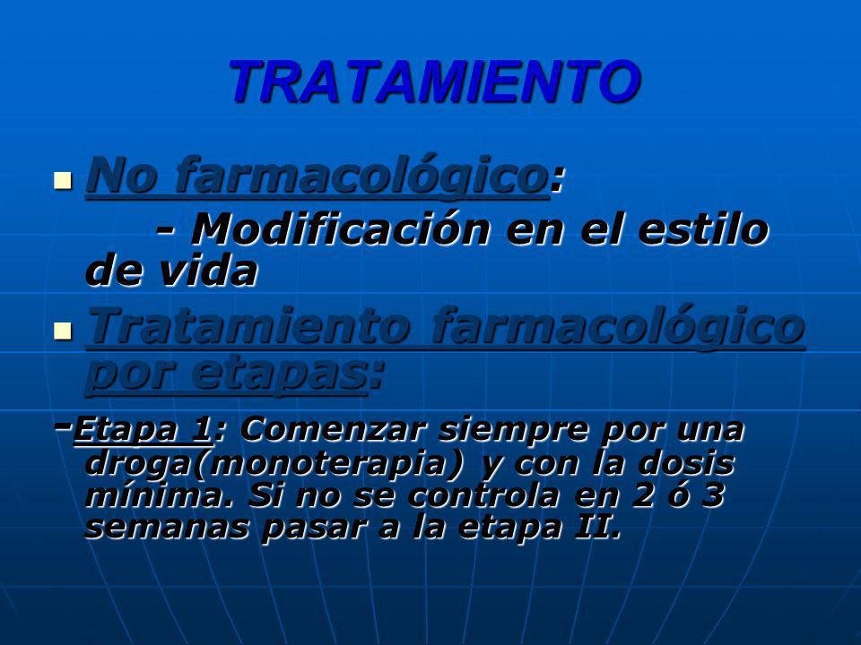 TRATAMIENTO No farmacológico: Tratamiento farmacológico por etapas: