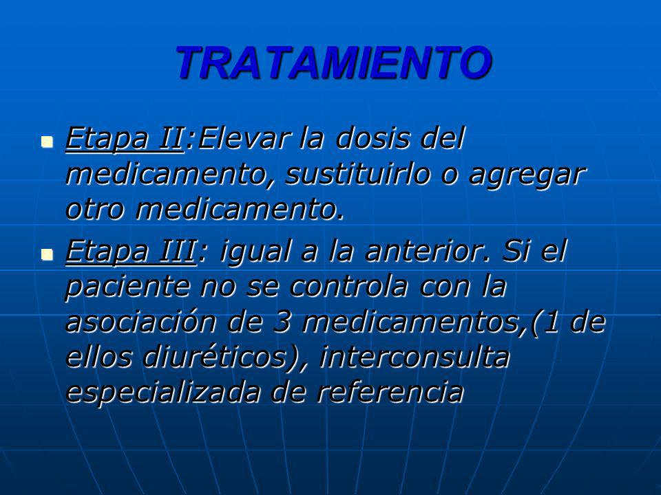 TRATAMIENTO Etapa II:Elevar la dosis del medicamento, sustituirlo o agregar otro medicamento.