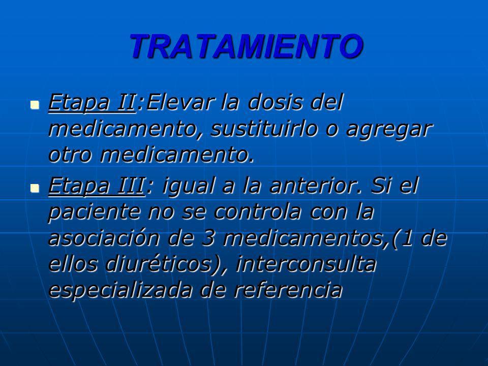 TRATAMIENTOEtapa II:Elevar la dosis del medicamento, sustituirlo o agregar otro medicamento.