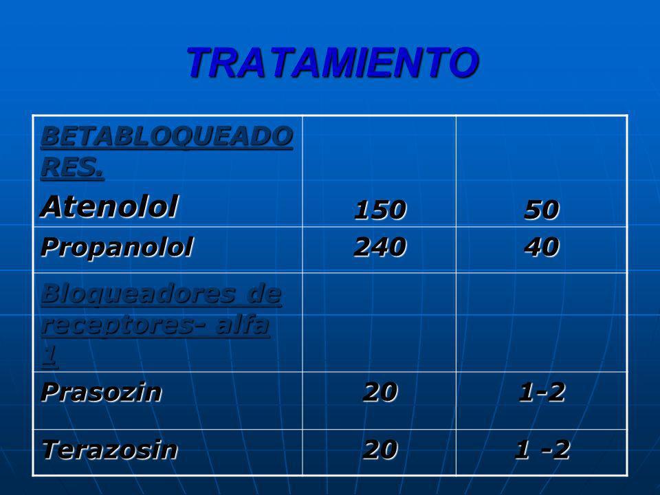 TRATAMIENTO Atenolol BETABLOQUEADORES. 150 50 Propanolol 240 40