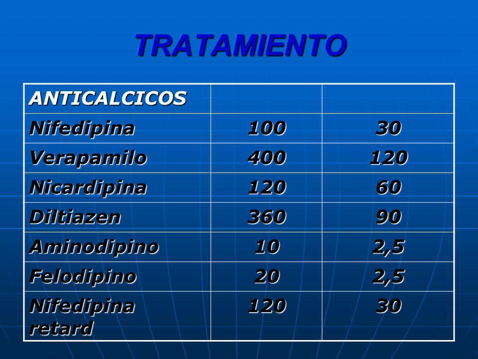 TRATAMIENTO ANTICALCICOS Nifedipina 100 30 Verapamilo 400 120