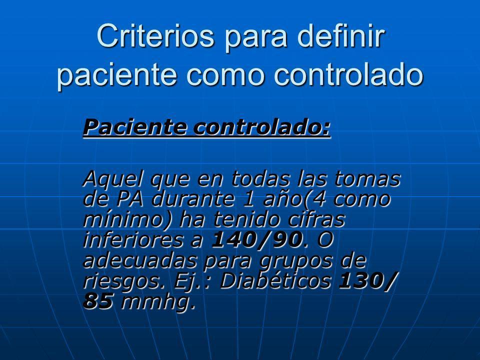 Criterios para definir paciente como controlado