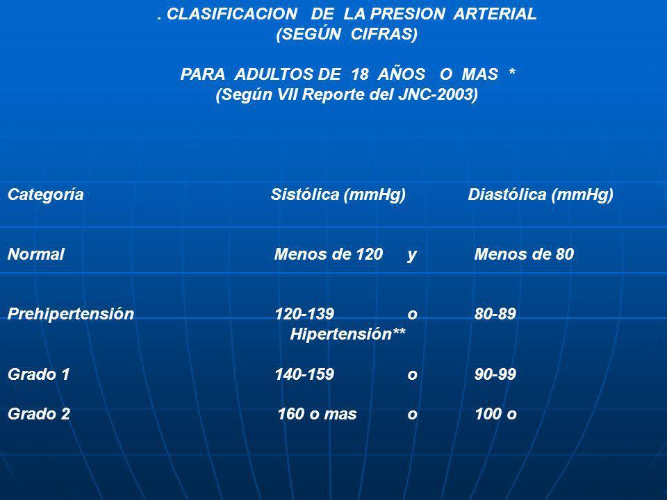 . CLASIFICACION DE LA PRESION ARTERIAL (SEGÚN CIFRAS)