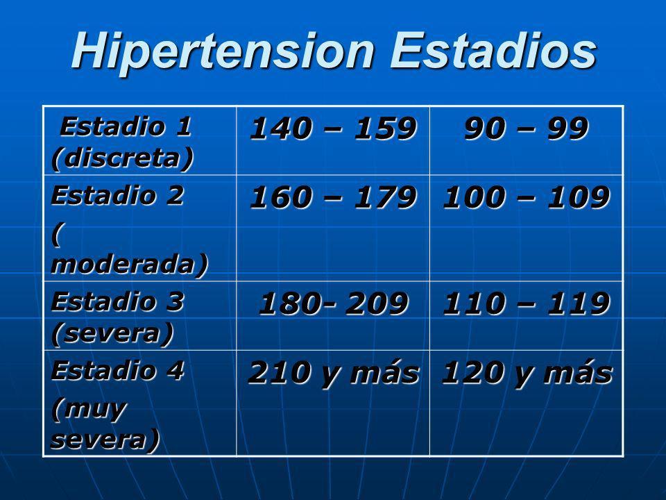Hipertension Estadios