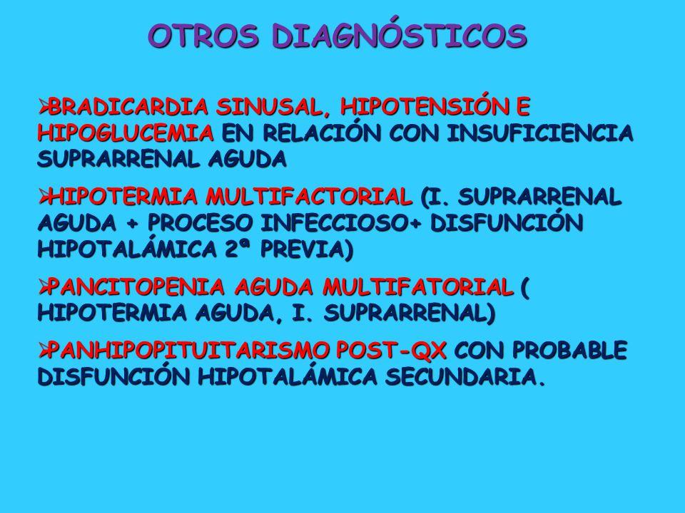 OTROS DIAGNÓSTICOS BRADICARDIA SINUSAL, HIPOTENSIÓN E HIPOGLUCEMIA EN RELACIÓN CON INSUFICIENCIA SUPRARRENAL AGUDA.