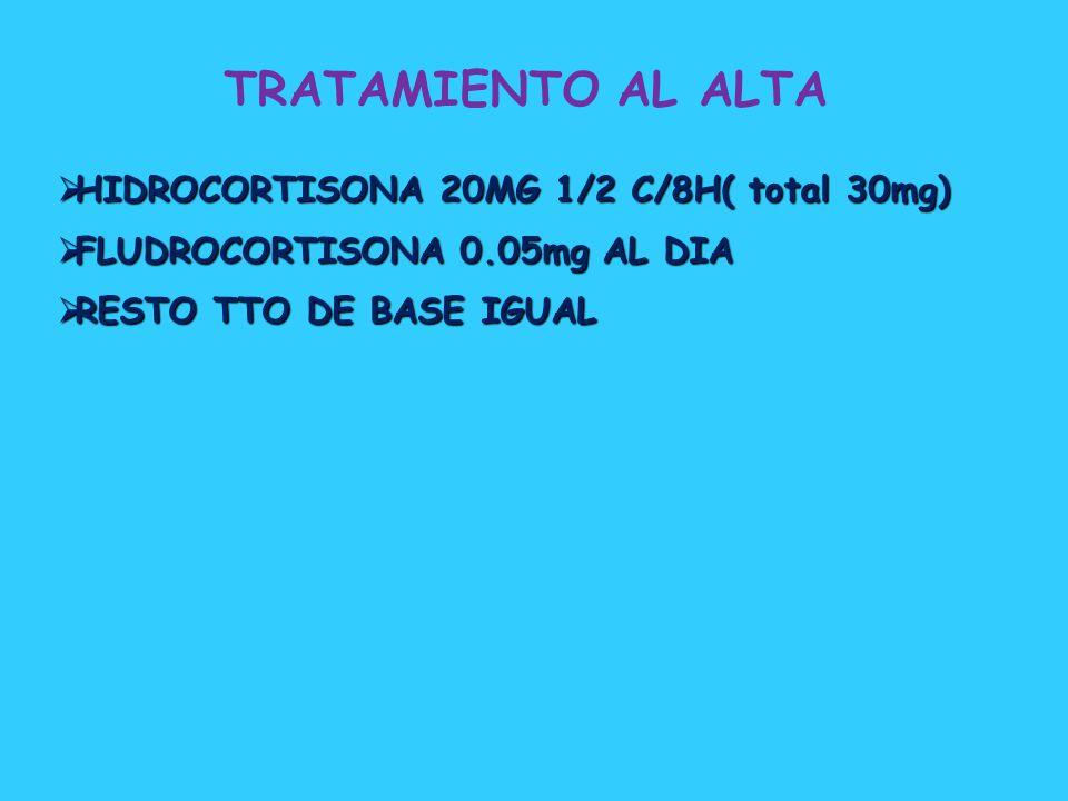 TRATAMIENTO AL ALTA HIDROCORTISONA 20MG 1/2 C/8H( total 30mg)