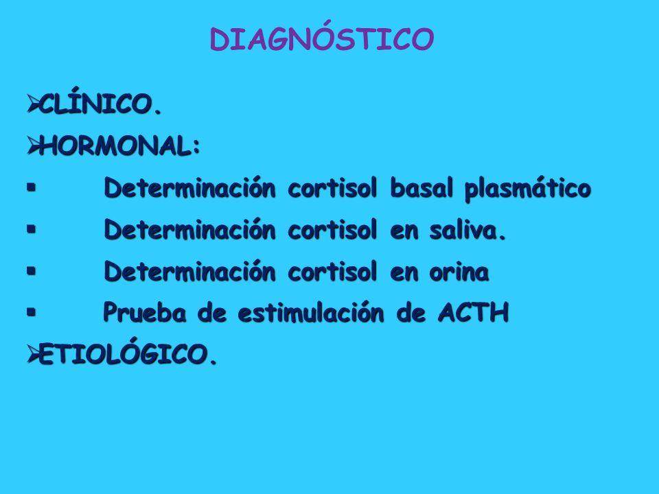 DIAGNÓSTICO CLÍNICO. HORMONAL: Determinación cortisol basal plasmático