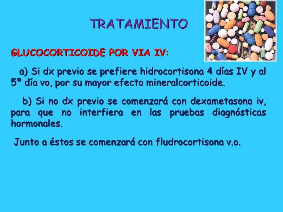 TRATAMIENTO GLUCOCORTICOIDE POR VIA IV: