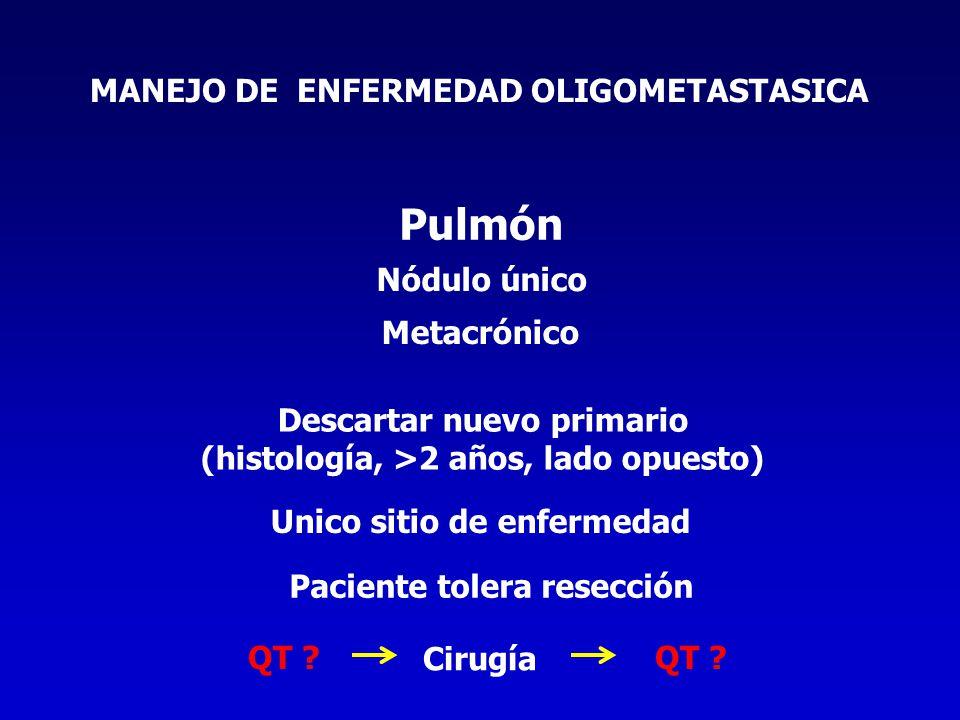 Pulmón MANEJO DE ENFERMEDAD OLIGOMETASTASICA Nódulo único Metacrónico