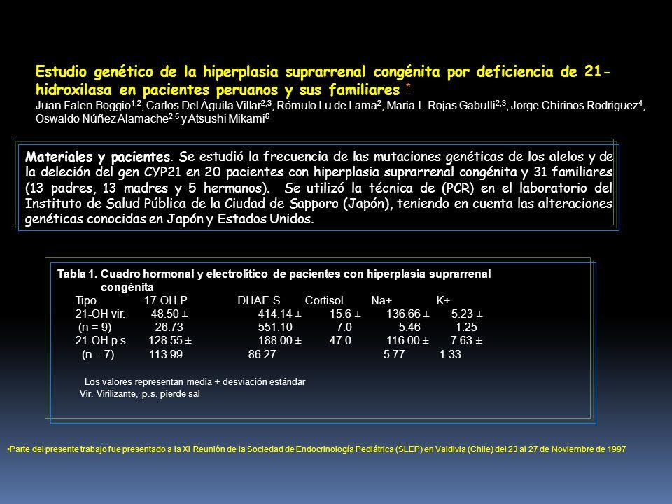 Estudio genético de la hiperplasia suprarrenal congénita por deficiencia de 21-hidroxilasa en pacientes peruanos y sus familiares *
