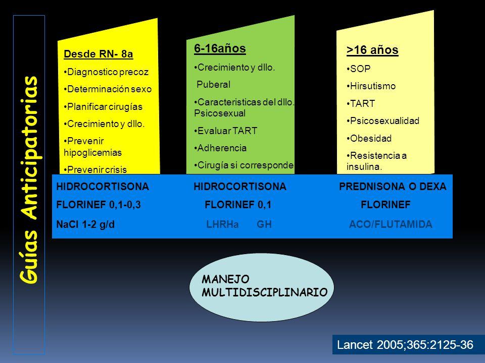 Guías Anticipatorias 6-16años >16 años Lancet 2005;365:2125-36