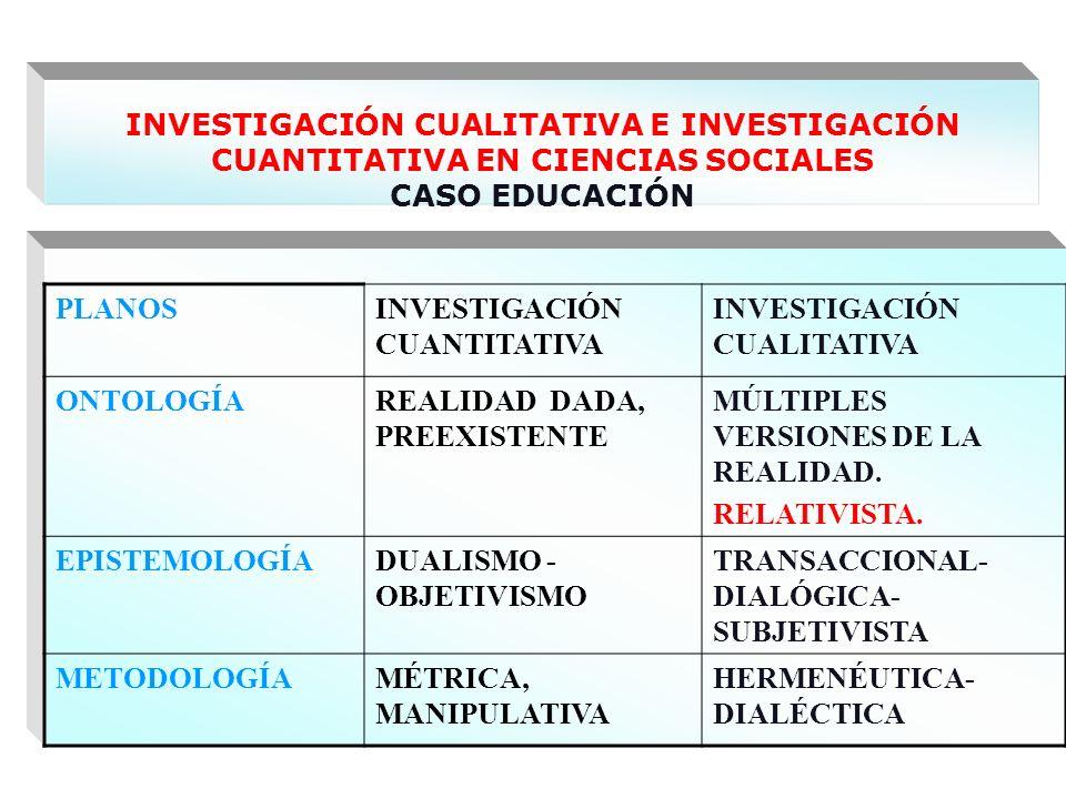 INVESTIGACIÓN CUALITATIVA E INVESTIGACIÓN CUANTITATIVA EN CIENCIAS SOCIALES CASO EDUCACIÓN
