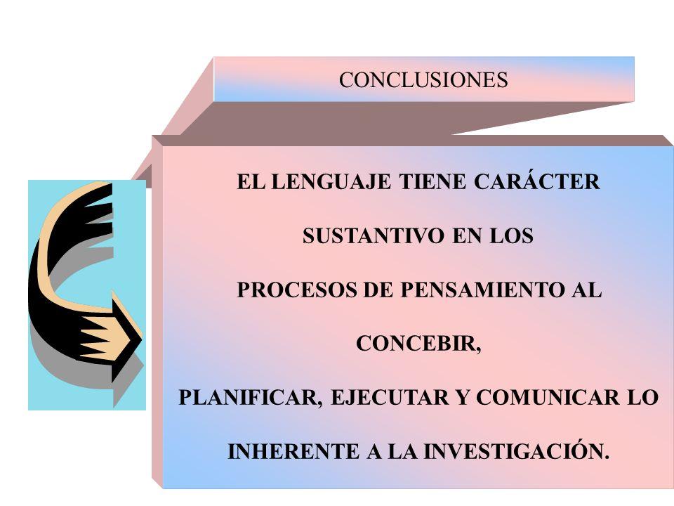 EL LENGUAJE TIENE CARÁCTER SUSTANTIVO EN LOS