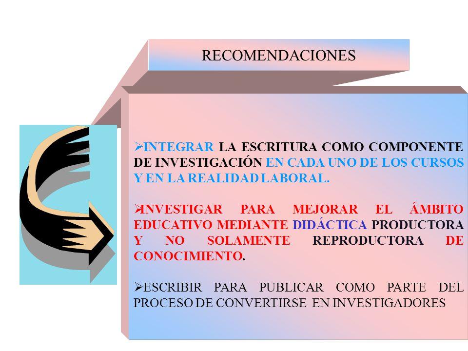 RECOMENDACIONES INTEGRAR LA ESCRITURA COMO COMPONENTE DE INVESTIGACIÓN EN CADA UNO DE LOS CURSOS Y EN LA REALIDAD LABORAL.