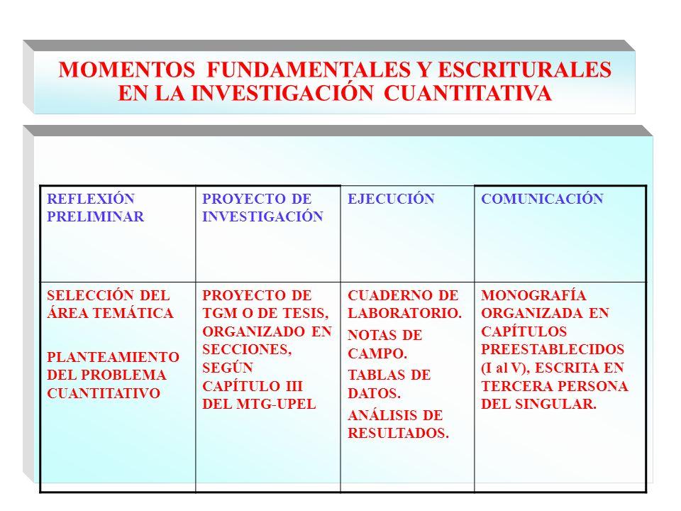 MOMENTOS FUNDAMENTALES Y ESCRITURALES EN LA INVESTIGACIÓN CUANTITATIVA