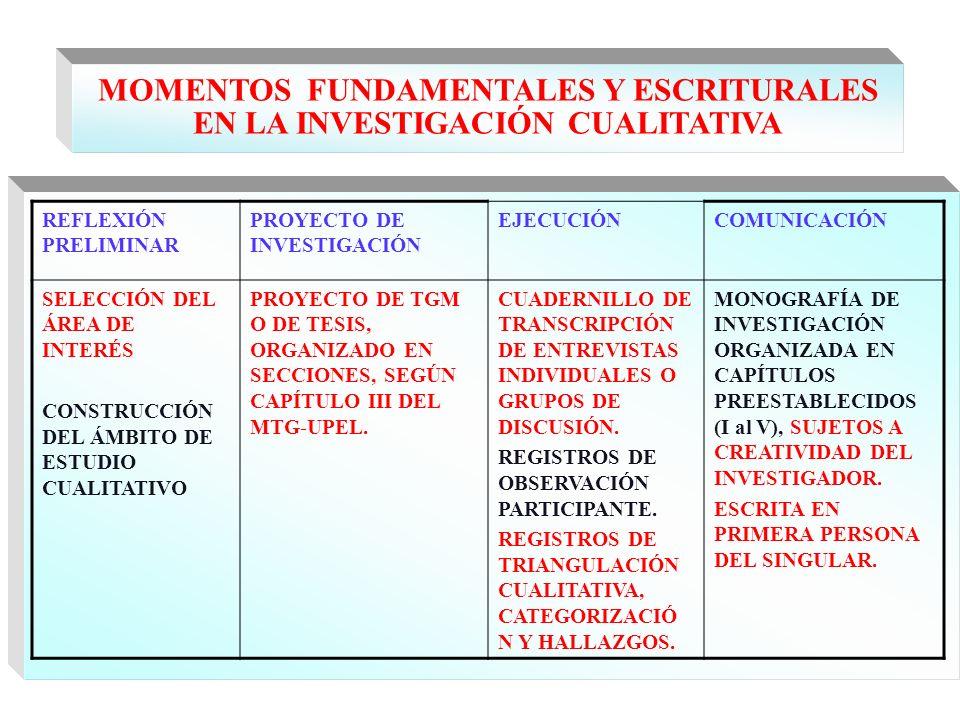 MOMENTOS FUNDAMENTALES Y ESCRITURALES EN LA INVESTIGACIÓN CUALITATIVA