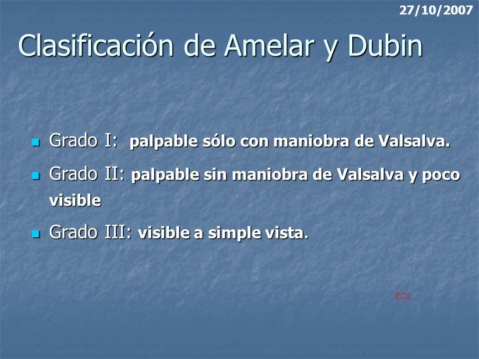 Clasificación de Amelar y Dubin