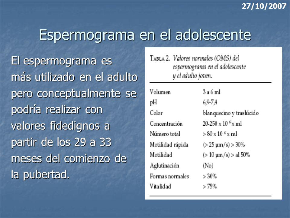 Espermograma en el adolescente