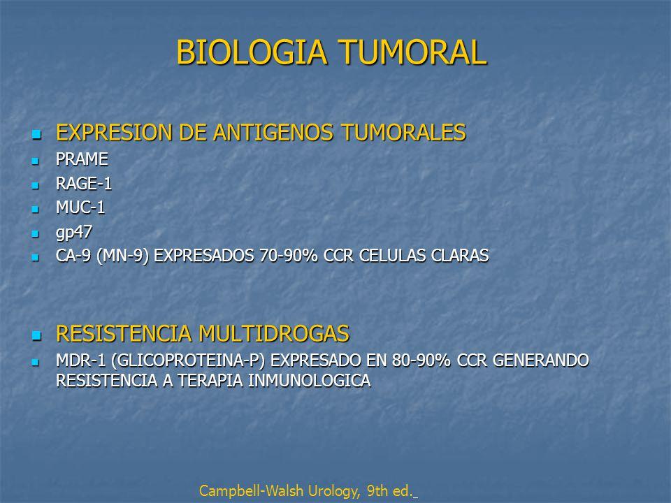 BIOLOGIA TUMORAL EXPRESION DE ANTIGENOS TUMORALES